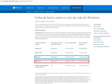 ciclo de vida dos sistemas operativos da Microsoft